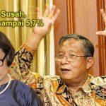 "Jokowi Geram: Darmin dan Ani ""Mandul"", Sebaiknya ""Angkat Tangan"" Saja"
