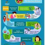 Dinas Kesehatan Provinsi Gorontalo: Iklan Layanan Kesehatan Masyarakat