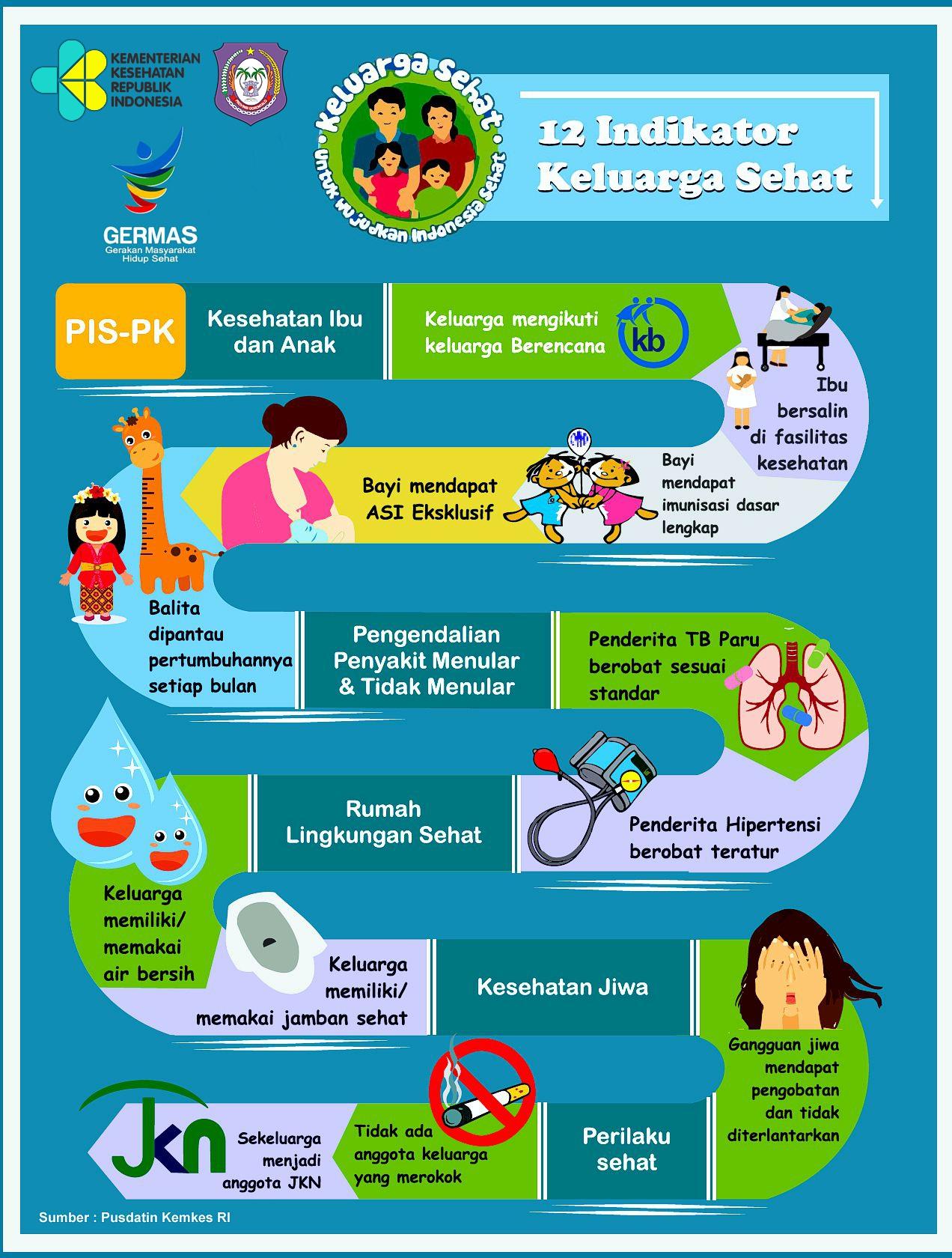 Dm1 Dinas Kesehatan Provinsi Gorontalo Iklan Layanan Kesehatan