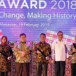 SAKIP 2018: Pemda Boalemo tak Mampu Perbaiki Predikat, Masih CC