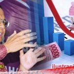 Berutang di Saat Defisit Melebar, Rizal Ramli: Tim Ekonomi Miskin Kreativitas